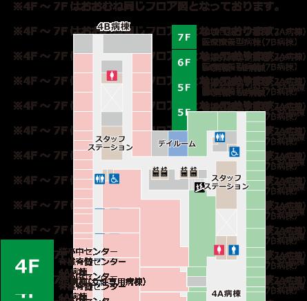 清恵会病院4F